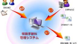 保険手数料管理システム(詳細)
