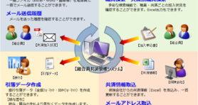 組合員共済管理システム(詳細)